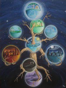 Yggdrasil - nordijska mitologija